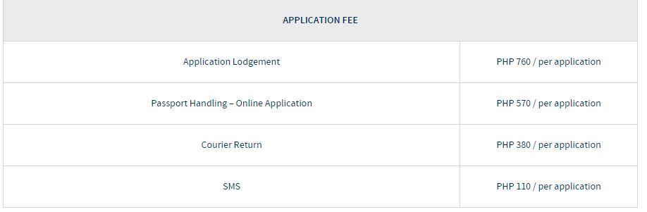 How to apply for New Zealand Visa [Filipino Citizens] ~ Ekoy's World