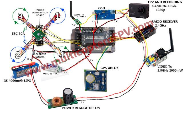 fpv quadcopter wiring diagram nissan almera n16 como hacer un y otros tutoriales de multicoptero fpv: infografía conexiones ...