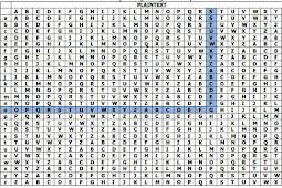 Mengenal Kriptografi Klasik Paling Sederhana, Vigenere Cipher