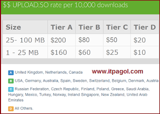 Rate per 10000 downloads