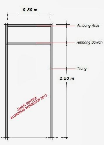 Cara Menghitung Ukuran Volume Kusen Pintu Alumunium