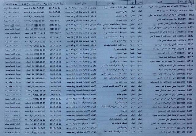 كشوف ترقية محافظة المنيا 1