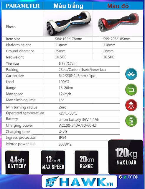 xe điện tự cân bằng iohawk thông số kỹ thuật