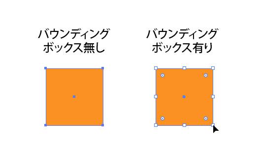 バウンディングボックス01