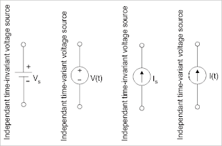 What is Voltage or potential difference