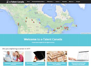 ICTC E-Talent Portal