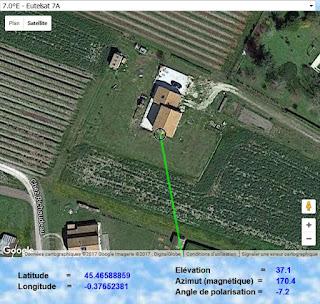 flèche verte de direction à pointer avec parabole