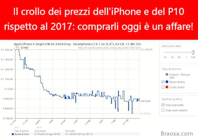 Iphone x e Huawei P10 sono crollati di prezzo rispetto al 2018