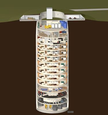 Missiles silo survivalism