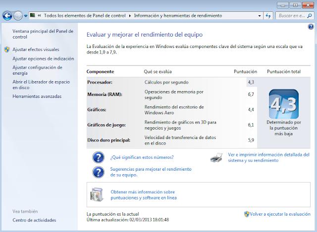 MicroServer N40L rendimiento evaluación Windows 7