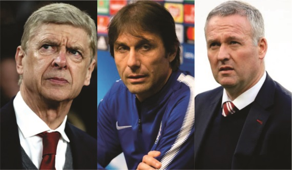 Premier League managers likely to leave