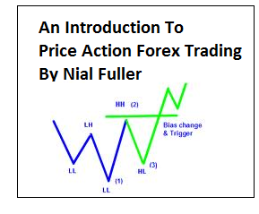 Prohibited by FIFO rule - close trade in Mt4 - problem fixed - Forex Education