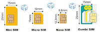 what is sim card definition