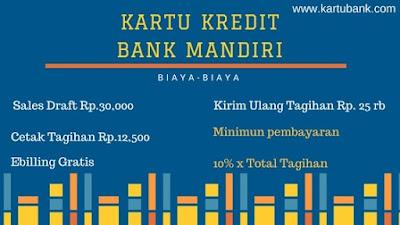 Biaya Kartu Kredit Bank Mandiri