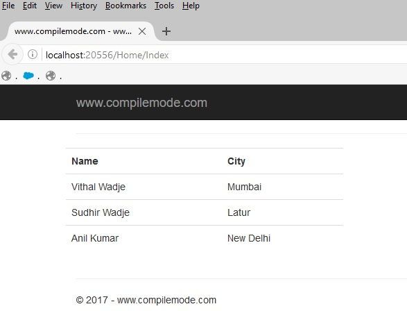 Display Data From Hosted Web API REST Service in ASP NET MVC Using