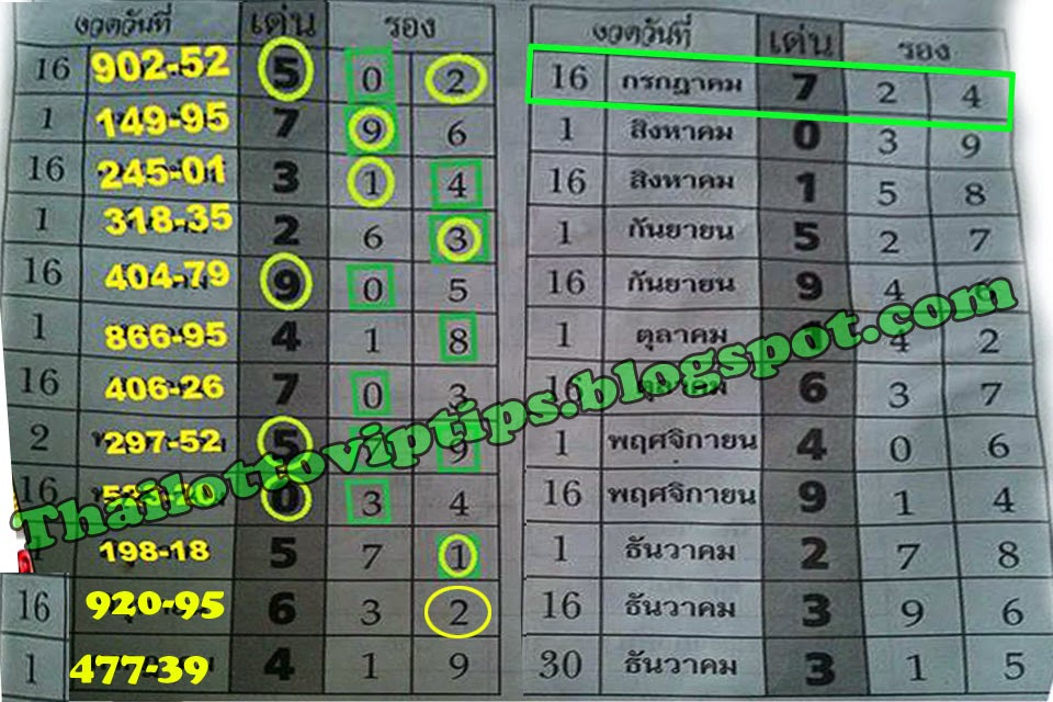 Thai Lotto Yearly Best Touch tip paper 16-07-2014