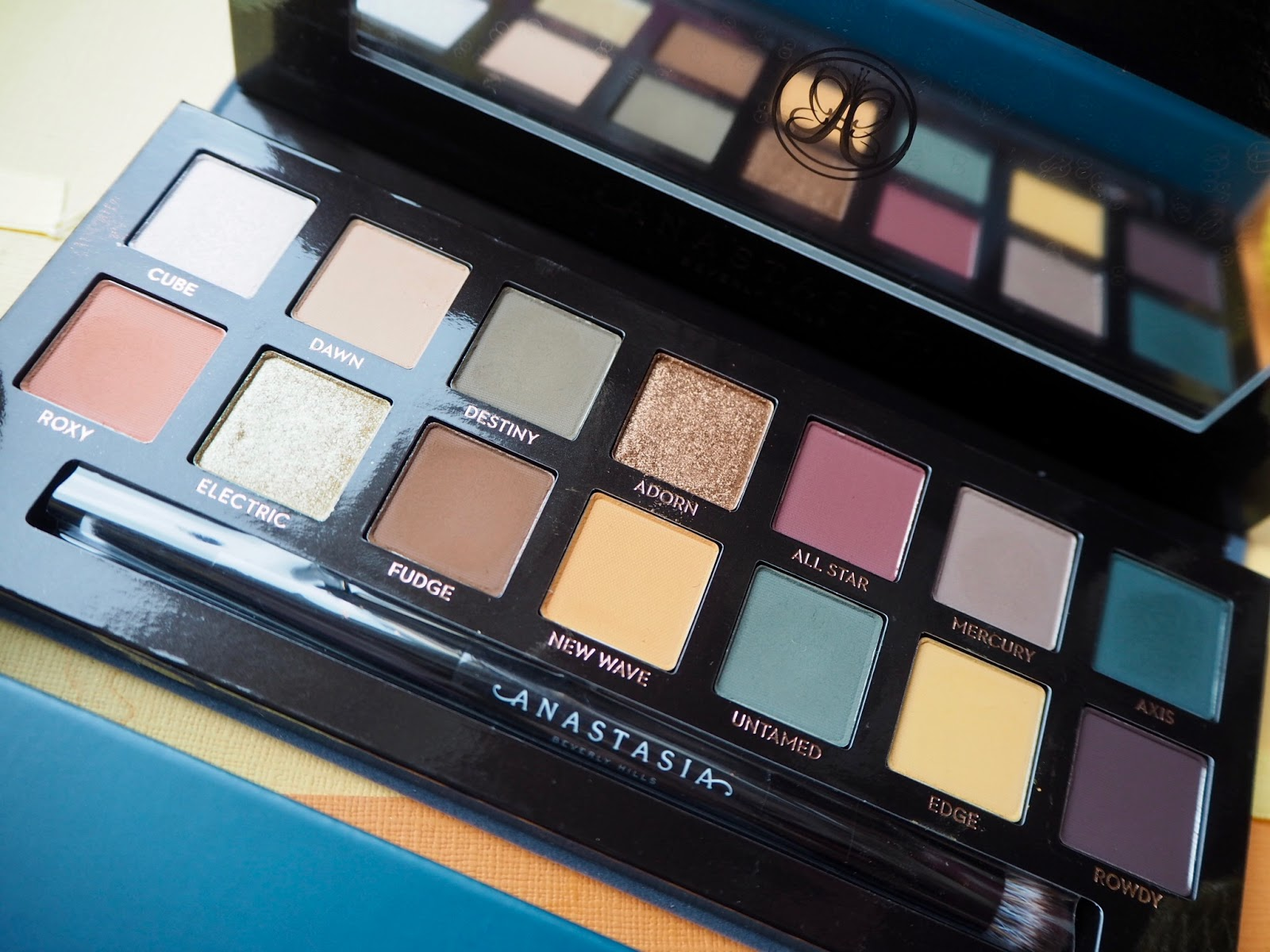 Anastasia Beverly Hills (ABH) Subculture Palette Review + Swatches