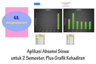 Aplikasi Absensi Siswa. untuk 2 Semester Plus Grafik Kehadiran