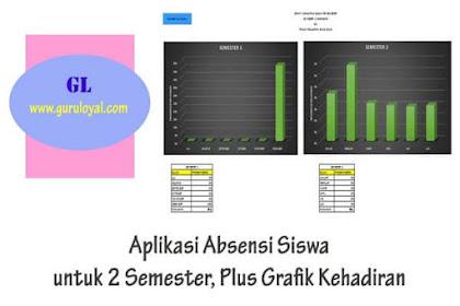 Aplikasi Absensi Siswa 2 Semester Plus Grafik Kehadiran