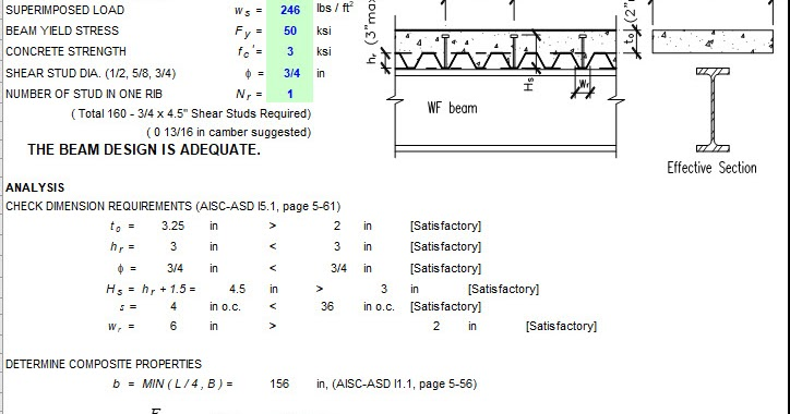 Composite Beam Design Based on AISC Manual 9th