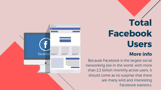 How Many People Use Facebook<br/>