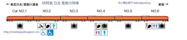 JR特急日光/鬼怒川列車編成