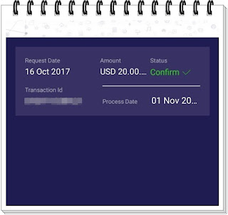 Bukti Pembayaran Dari Aplikasi Connect Adlinks