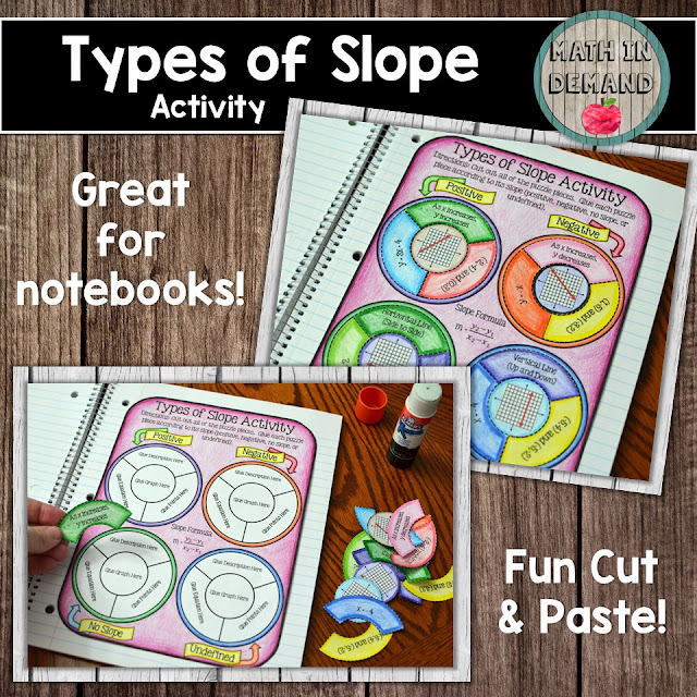 Slope Activity