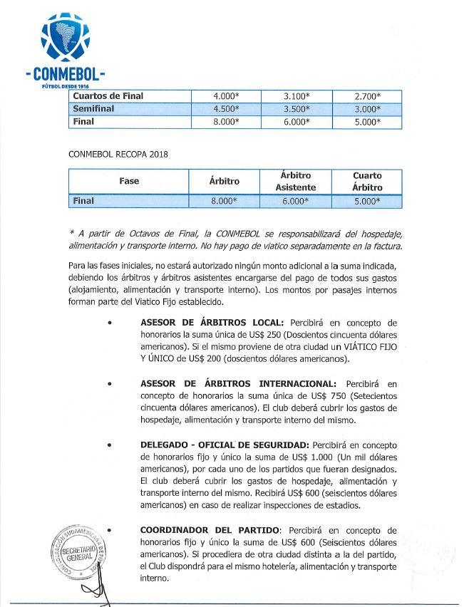 arbitros-futbol-honorarios-conmebol1