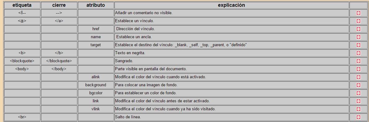 Atributos HTML.