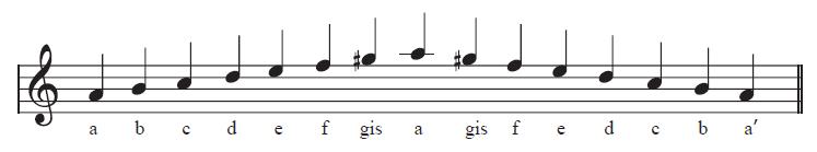 tangga-nada-minor-harmonis