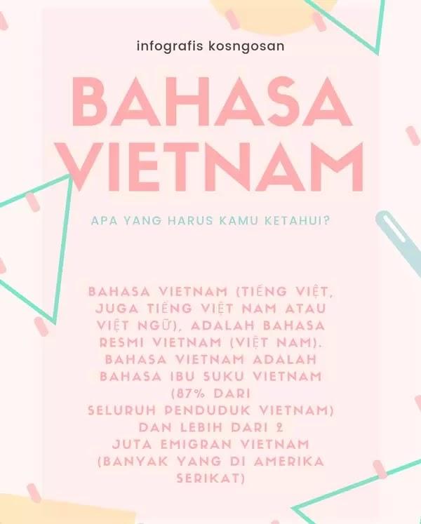 infografis bahasa vietnam