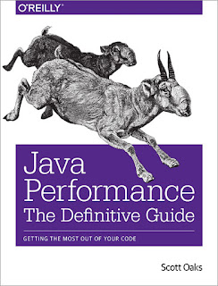 3 Ways to Generate Random Integers on a Range in Java