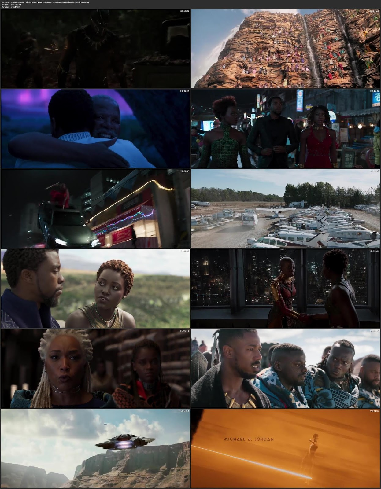Black Panther 2018 Dual Audio ORG Hindi BluRay 720p 1GB