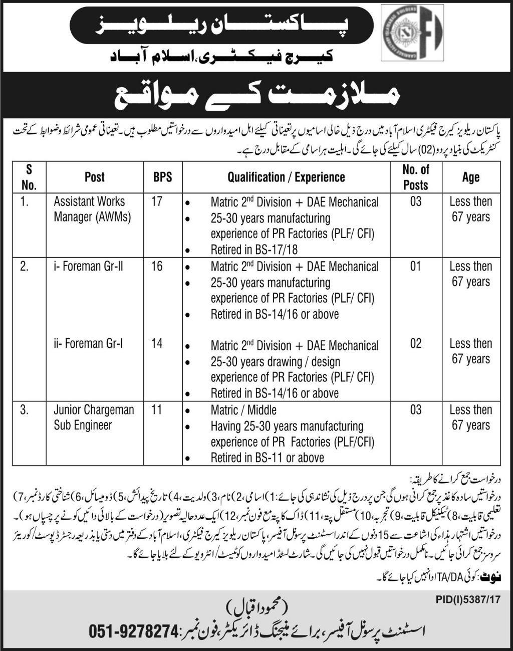 Jobs In Pakistan Railways April 2018 at Carriage Factory Islamabad