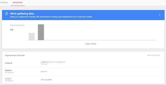 Google Optimize - 實驗報告