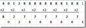 Um dos algoritmos para validação de números de identificação é o algoritmo luhn