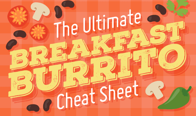 The Ultimate Breakfast Burrito Cheat Sheet