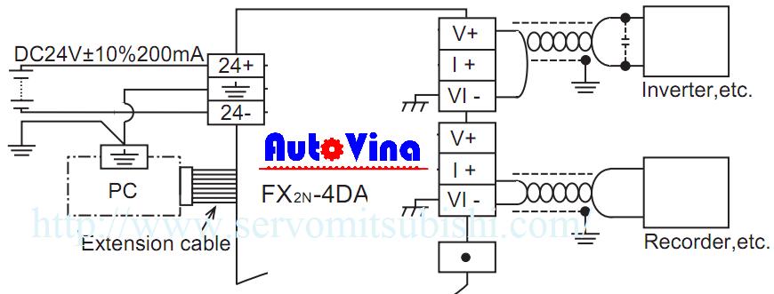 Sơ đồ đấu nối tín hiệu ngõ ra Analog module FX2N-4DA PLC Mitsubishi