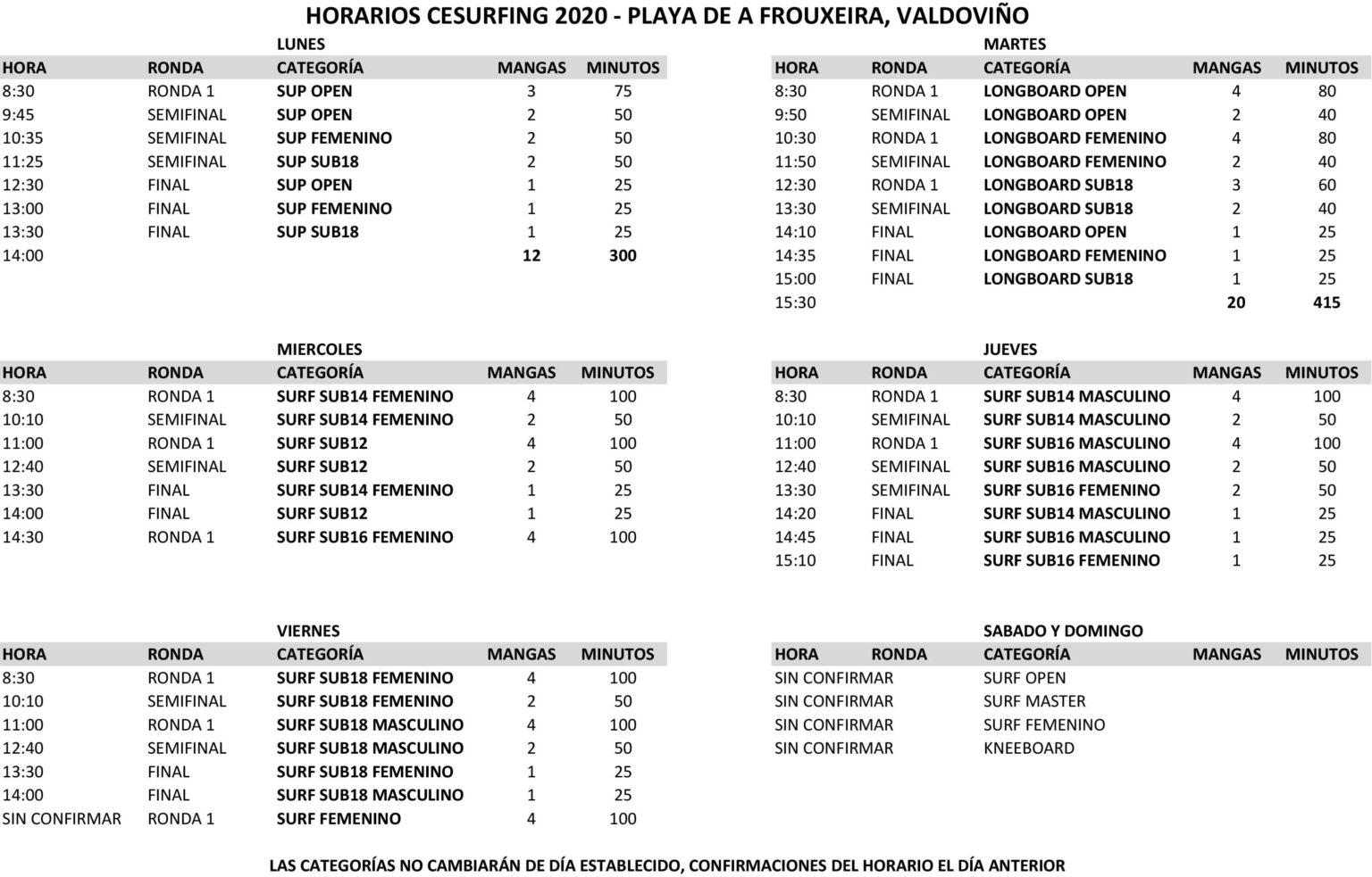 HORARIOS CESURF2020 INICIO 1536x983