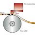 6 bước kiểm tra cần có trước khi mua giấy in chuyển nhiệt
