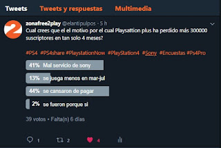 Playstation plus se desploma encuestas