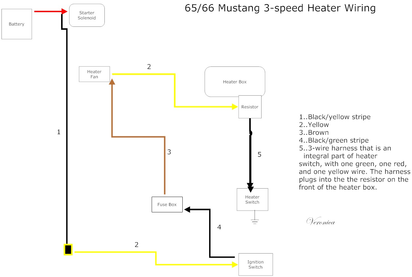 small resolution of 1966 mustang wiring diagrams