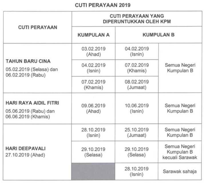 Jadual dan Tarikh Cuti Perayaan Sekolah Malaysia 2019