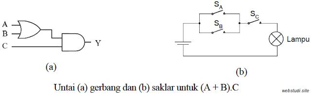 contoh soal gerbang logika 3