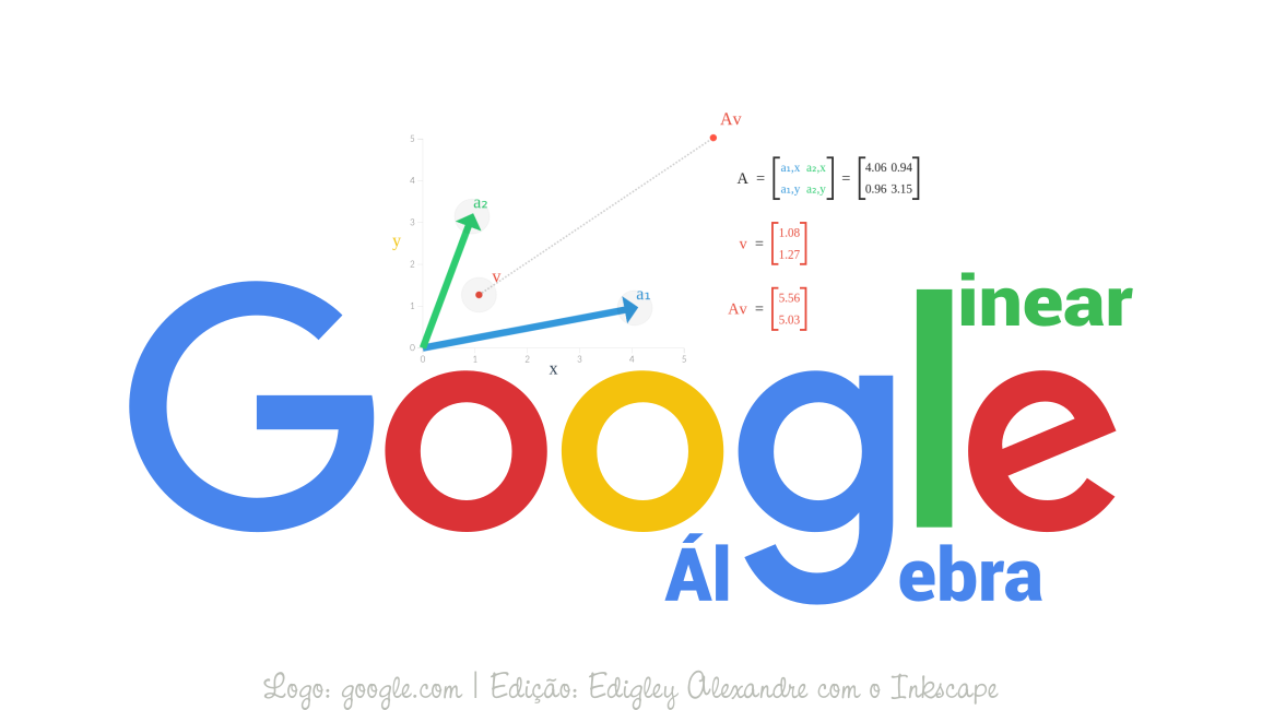 A Álgebra Linear por trás do Google