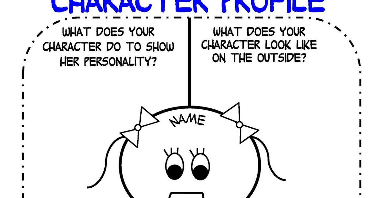 Write Now: Characterisation