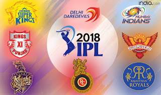 ipl-cricket-fever-2018-apk+data-download-free
