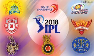 ipl-cricket-fever-2019-apk+data-download-free