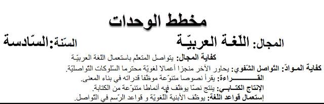 2018 09 28 0 16 26 - توزيع وحدات اللغة العربية السنة السادسة